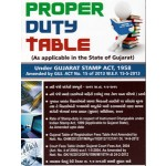 PROPER DUTY TABLE UNDER GUJARAT STAMP ACT